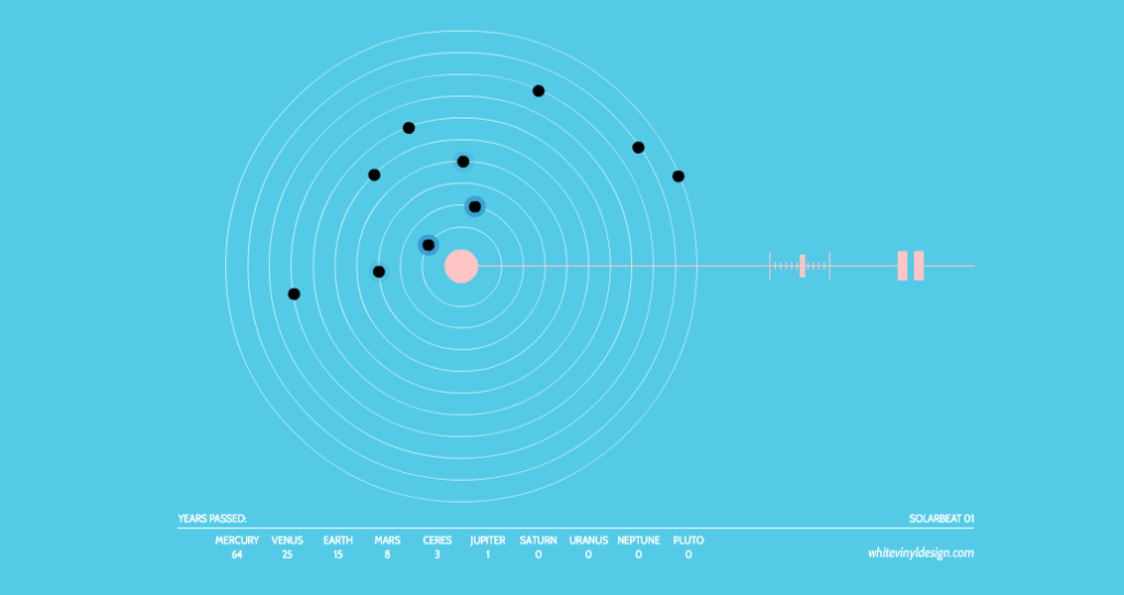 When Data Meets Dada: 11 Incredible Statistic-Inspired Designs